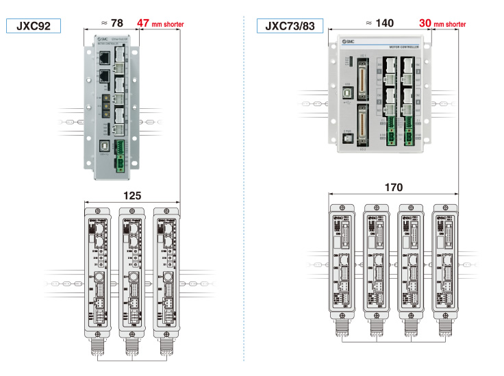 SMC Products-Controllers/Drivers