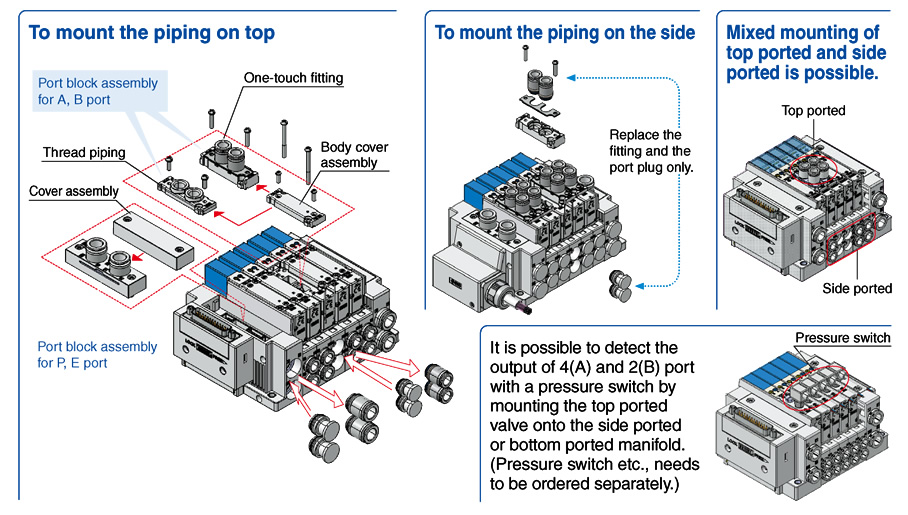Smc Manifold Block Wiring Diagram | Manual e-books