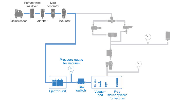 SMC- Vacuum System Related Equipment - Select from System Chart