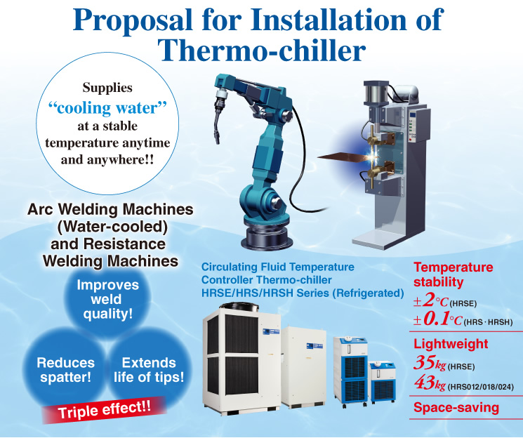 Proposal for Installation of Thermo-chiller