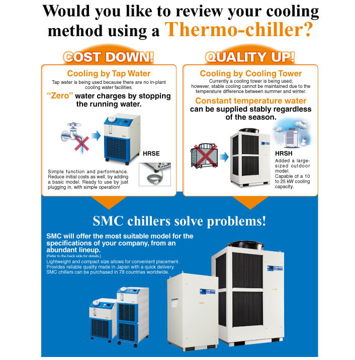 Would you like to review your cooling method using a Thermo-chiller?