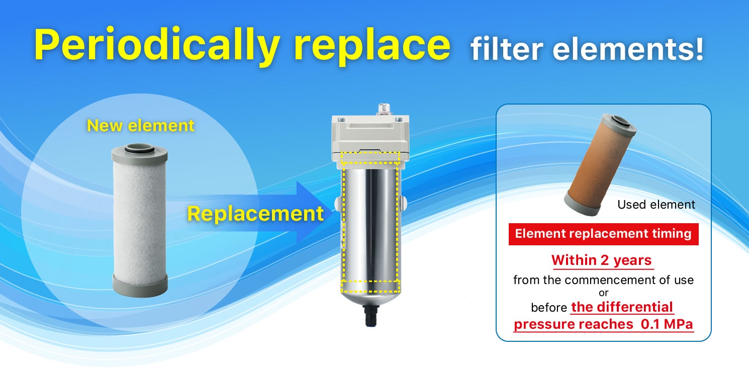 Periodically replace filter elements!