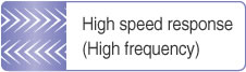 High speed response (High frequency)