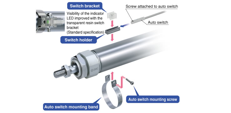 Smc Products Standard Air Cylinders Round Type)