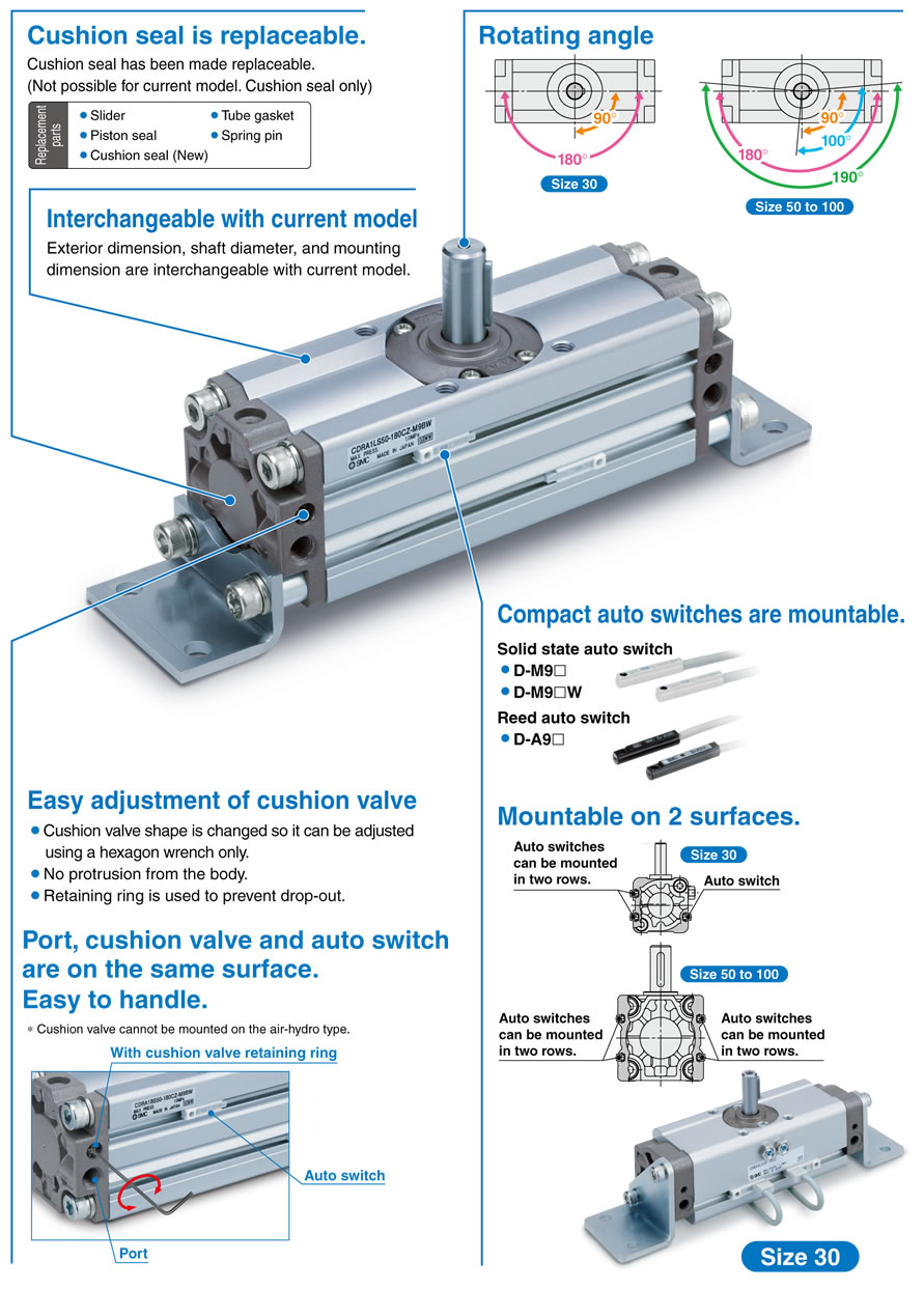 SMC Products-Rotary Actuators Rack & Pinion Type