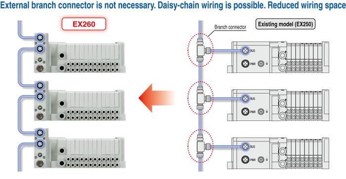 SMC ProductsReducedwiring Fieldbus System Serial Transmission System - Smc valve wiring diagrams