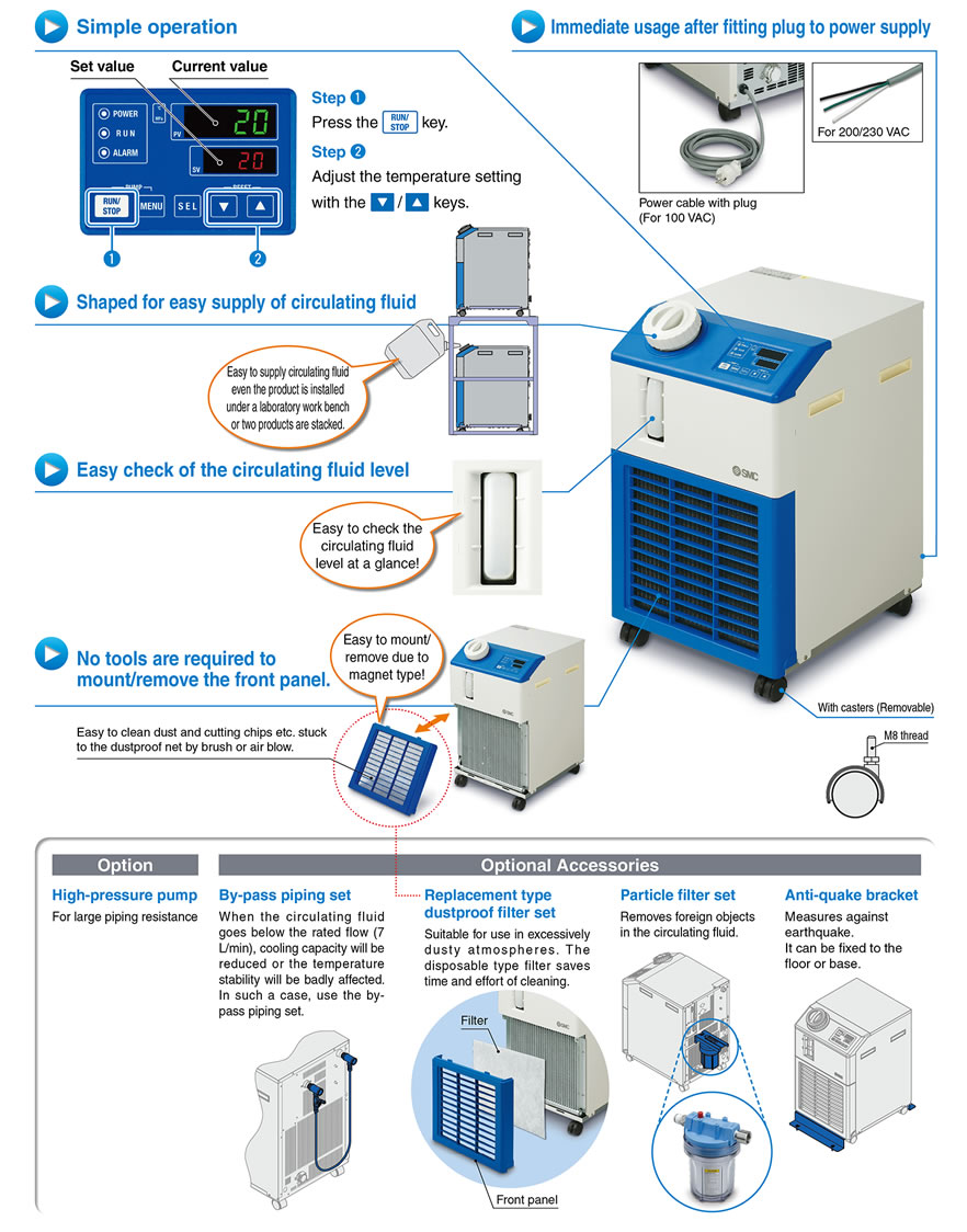 Smc Products Thermo Chillers Circulating Fluid