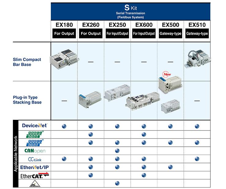 smc solenoid valve catalog pdf