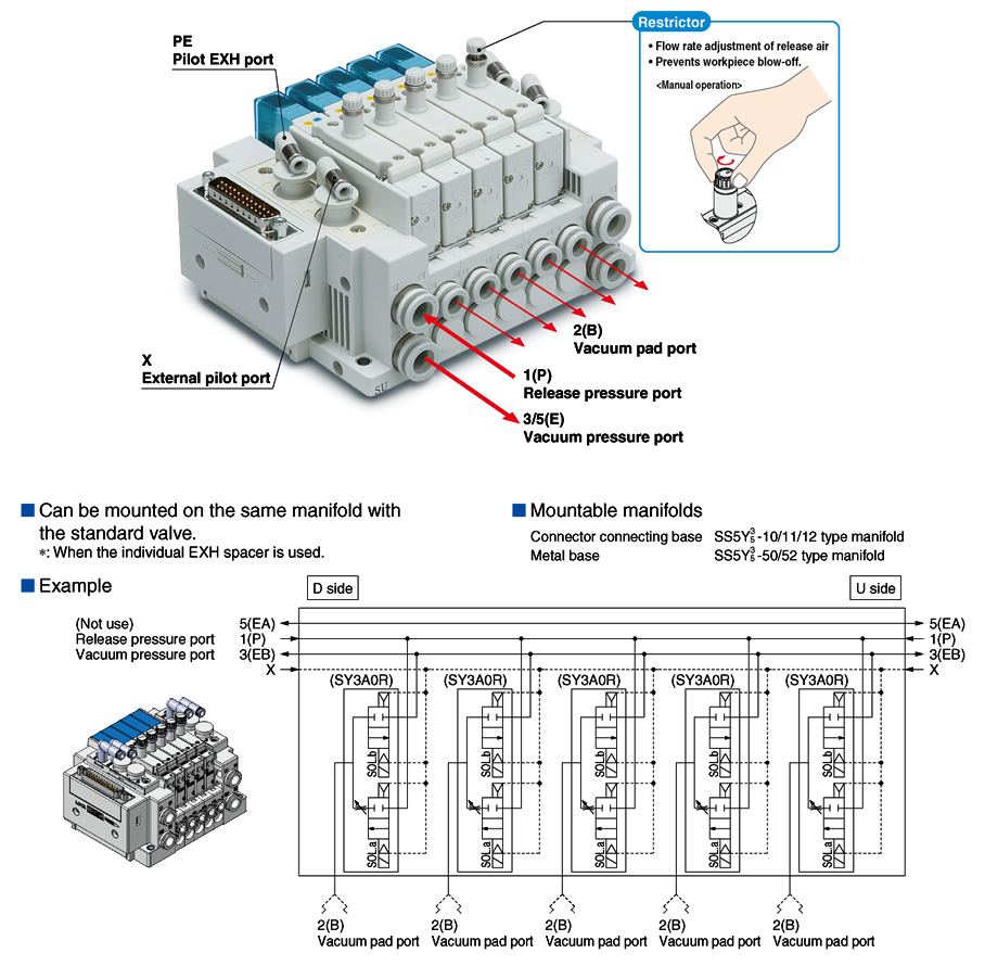 Smc New Products Manifold Block Wiring Diagram Vacuum Suction And Release Can Be Controlled With A Single Valve