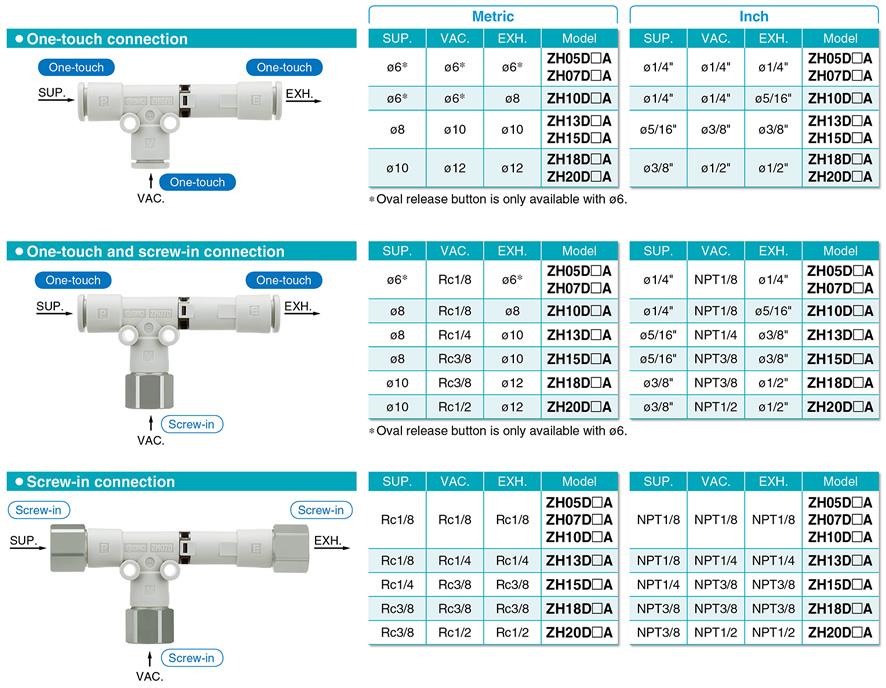Smc Vacuum Ejector Zh China Smc Type Vacuum Ejector Vacuum