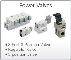 Power Valves