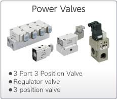 Power Valves